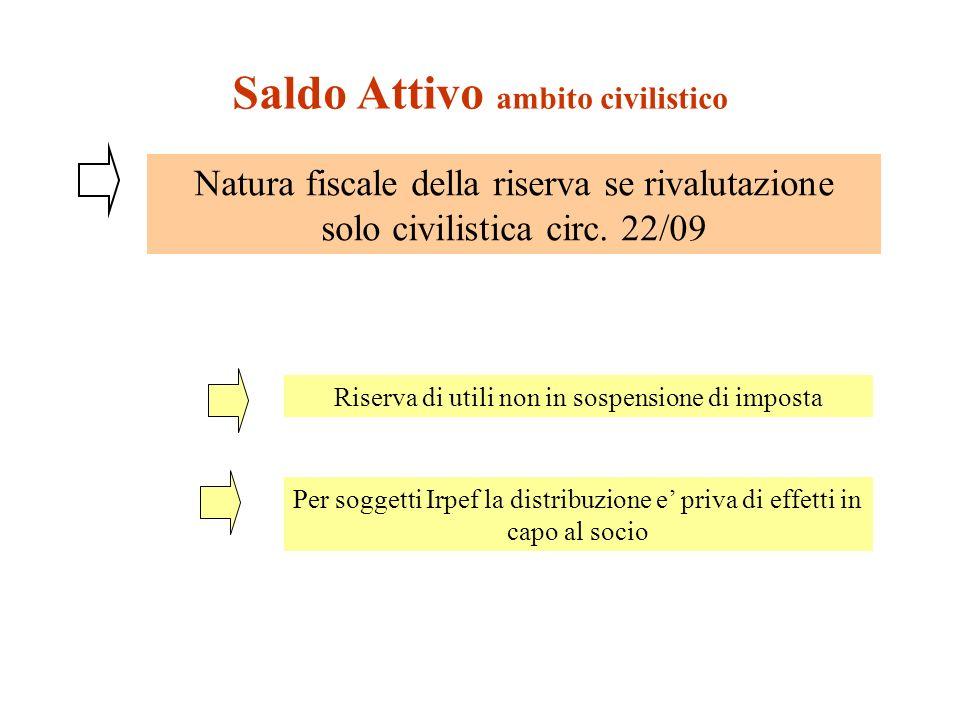 Saldo Attivo ambito civilistico Natura fiscale della riserva se rivalutazione solo civilistica circ.