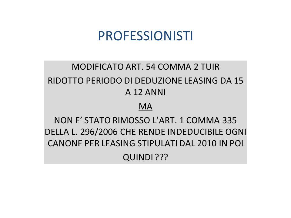 PROFESSIONISTI MODIFICATO ART.