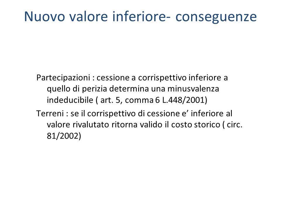 Nuovo valore inferiore- conseguenze Partecipazioni : cessione a corrispettivo inferiore a quello di perizia determina una minusvalenza indeducibile ( art.
