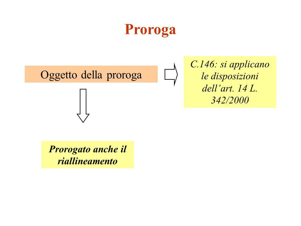 Proroga C.146: si applicano le disposizioni dellart.