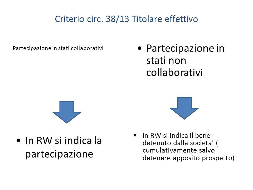 Criterio circ.