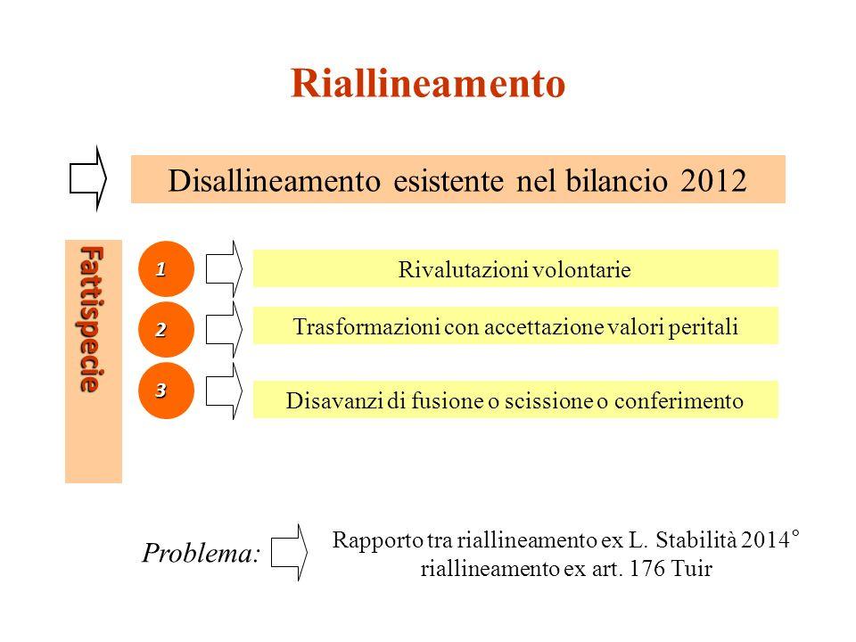 Riallineamento Disallineamento esistente nel bilancio 2012 Rivalutazioni volontarie Fattispecie Trasformazioni con accettazione valori peritali Disavanzi di fusione o scissione o conferimento 1 2 3 Problema: Rapporto tra riallineamento ex L.