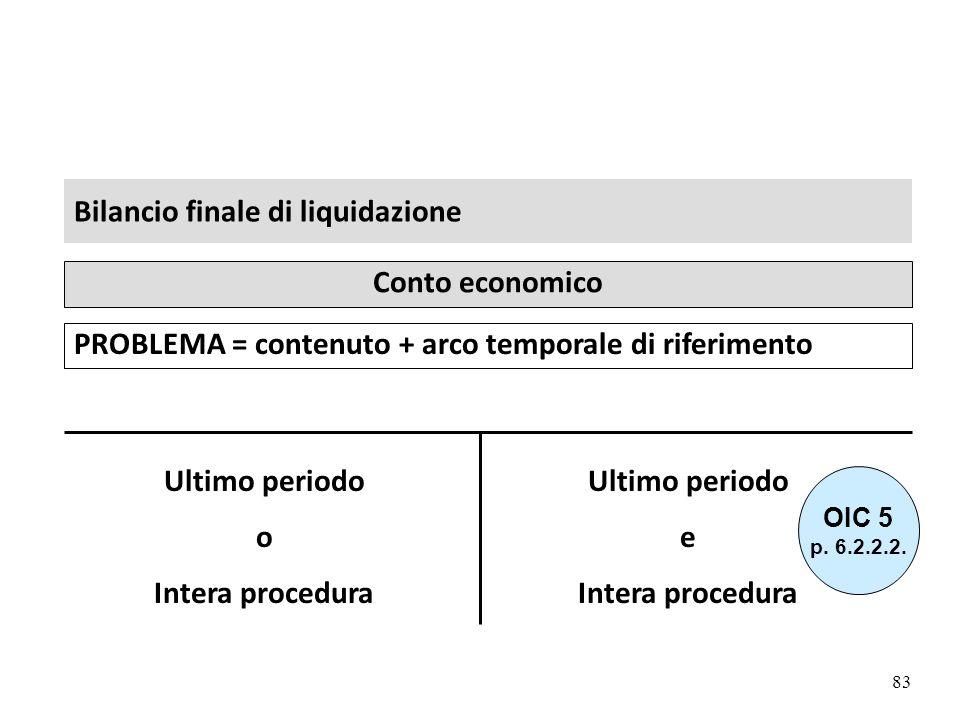 83 Bilancio finale di liquidazione PROBLEMA = contenuto + arco temporale di riferimento Conto economico Ultimo periodo Intera procedura o Ultimo periodo Intera procedura e OIC 5 p.