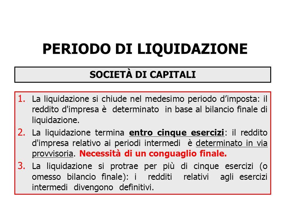 PERIODO DI LIQUIDAZIONE SOCIETÀ DI CAPITALI 1.