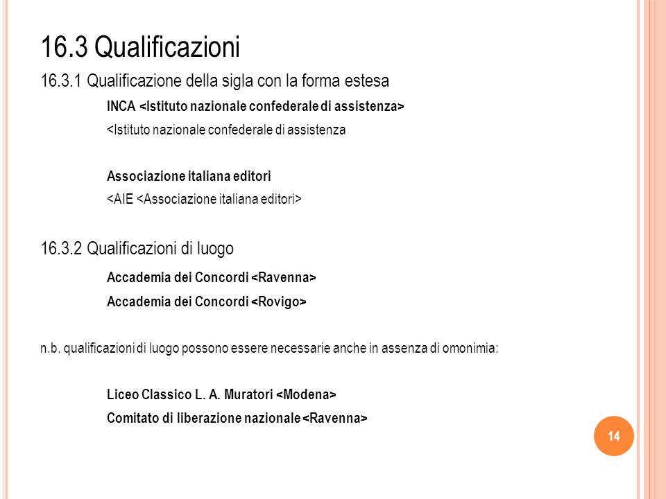 14 16.3 Qualificazioni 16.3.1 Qualificazione della sigla con la forma estesa INCA <Istituto nazionale confederale di assistenza Associazione italiana editori 16.3.2 Qualificazioni di luogo Accademia dei Concordi n.b.