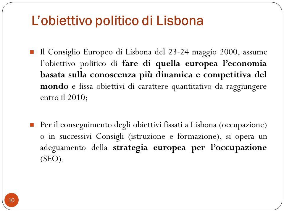 Lobiettivo politico di Lisbona 10 Il Consiglio Europeo di Lisbona del 23-24 maggio 2000, assume lobiettivo politico di fare di quella europea leconomia basata sulla conoscenza più dinamica e competitiva del mondo e fissa obiettivi di carattere quantitativo da raggiungere entro il 2010; Per il conseguimento degli obiettivi fissati a Lisbona (occupazione) o in successivi Consigli (istruzione e formazione), si opera un adeguamento della strategia europea per loccupazione (SEO).