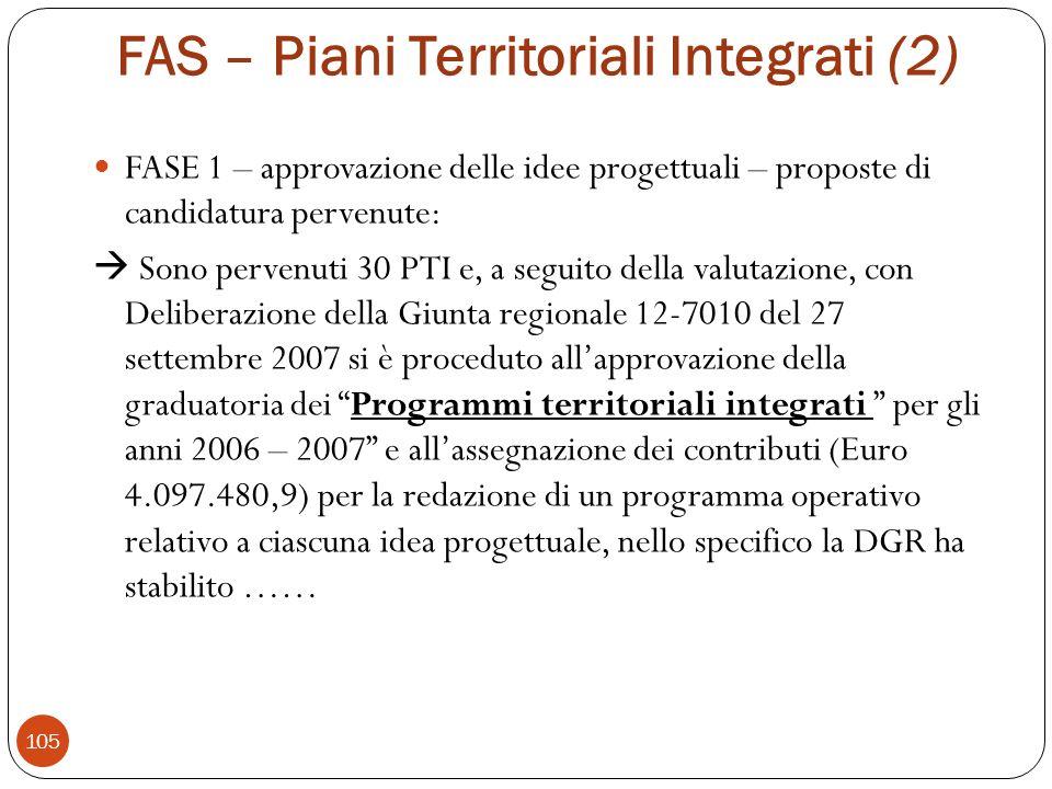 FAS – Piani Territoriali Integrati (2) FASE 1 – approvazione delle idee progettuali – proposte di candidatura pervenute: Sono pervenuti 30 PTI e, a seguito della valutazione, con Deliberazione della Giunta regionale 12-7010 del 27 settembre 2007 si è proceduto allapprovazione della graduatoria dei Programmi territoriali integrati per gli anni 2006 – 2007 e allassegnazione dei contributi (Euro 4.097.480,9) per la redazione di un programma operativo relativo a ciascuna idea progettuale, nello specifico la DGR ha stabilito …… 105