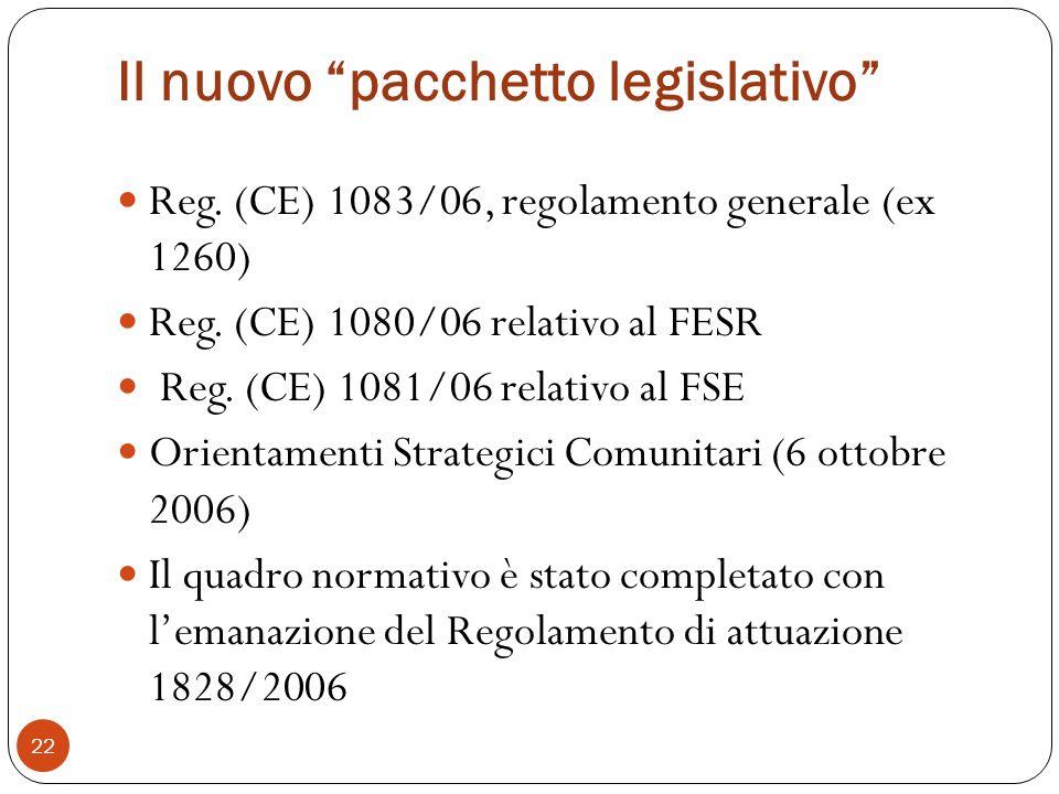 Il nuovo pacchetto legislativo Reg.(CE) 1083/06, regolamento generale (ex 1260) Reg.