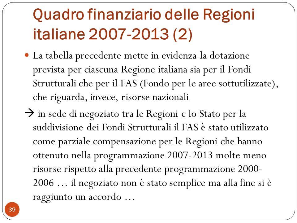 Quadro finanziario delle Regioni italiane 2007-2013 (2) 39 La tabella precedente mette in evidenza la dotazione prevista per ciascuna Regione italiana sia per il Fondi Strutturali che per il FAS (Fondo per le aree sottutilizzate), che riguarda, invece, risorse nazionali in sede di negoziato tra le Regioni e lo Stato per la suddivisione dei Fondi Strutturali il FAS è stato utilizzato come parziale compensazione per le Regioni che hanno ottenuto nella programmazione 2007-2013 molte meno risorse rispetto alla precedente programmazione 2000- 2006 … il negoziato non è stato semplice ma alla fine si è raggiunto un accordo …