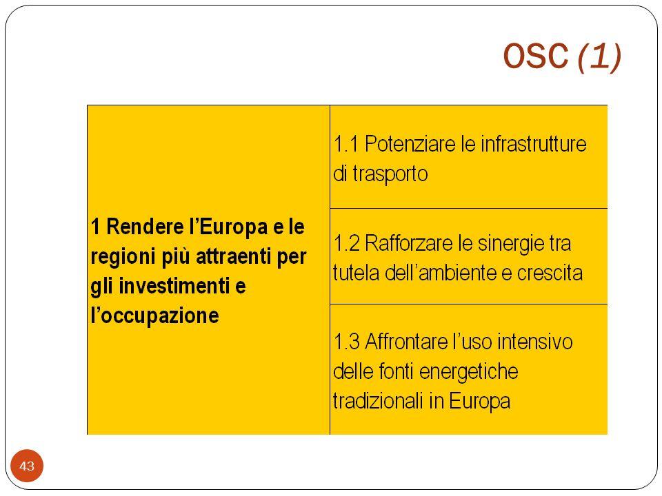 OSC (1) 43
