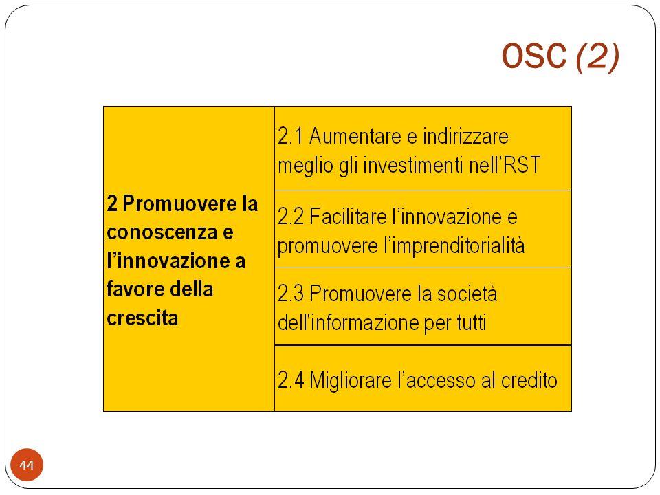 OSC (2) 44