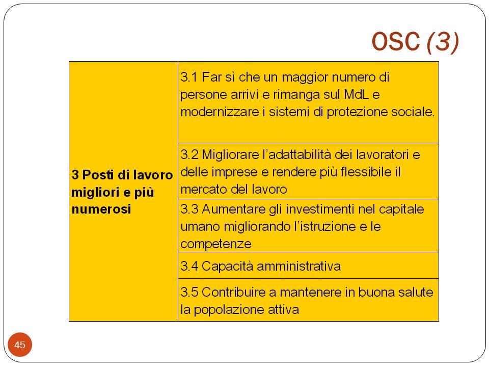 OSC (3) 45