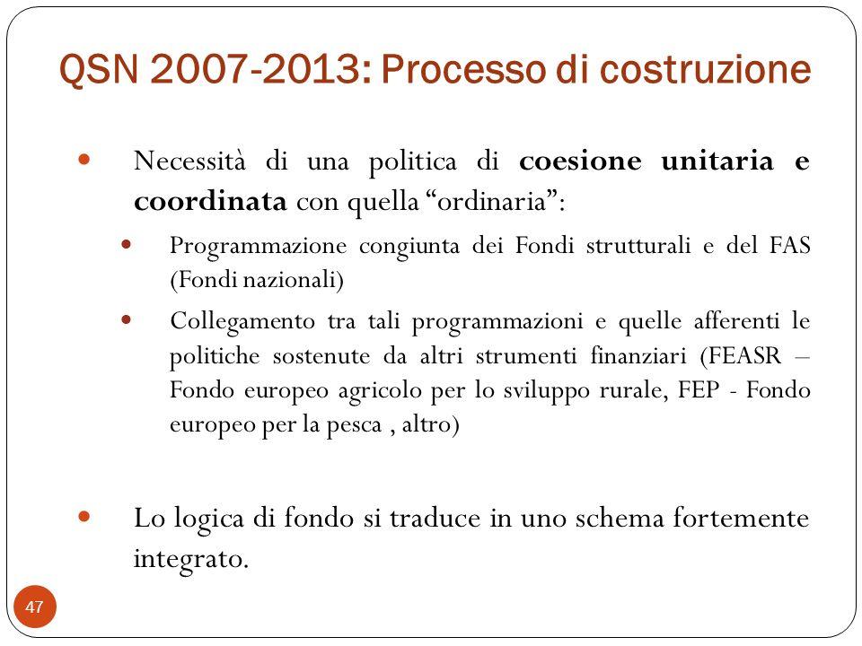 QSN 2007-2013: Processo di costruzione Necessità di una politica di coesione unitaria e coordinata con quella ordinaria: Programmazione congiunta dei Fondi strutturali e del FAS (Fondi nazionali) Collegamento tra tali programmazioni e quelle afferenti le politiche sostenute da altri strumenti finanziari (FEASR – Fondo europeo agricolo per lo sviluppo rurale, FEP - Fondo europeo per la pesca, altro) Lo logica di fondo si traduce in uno schema fortemente integrato.