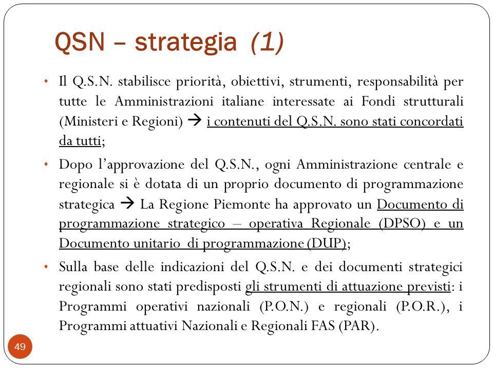 QSN – strategia (1) Il Q.S.N.
