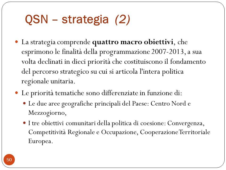 QSN – strategia (2) La strategia comprende quattro macro obiettivi, che esprimono le finalità della programmazione 2007-2013, a sua volta declinati in dieci priorità che costituiscono il fondamento del percorso strategico su cui si articola l intera politica regionale unitaria.