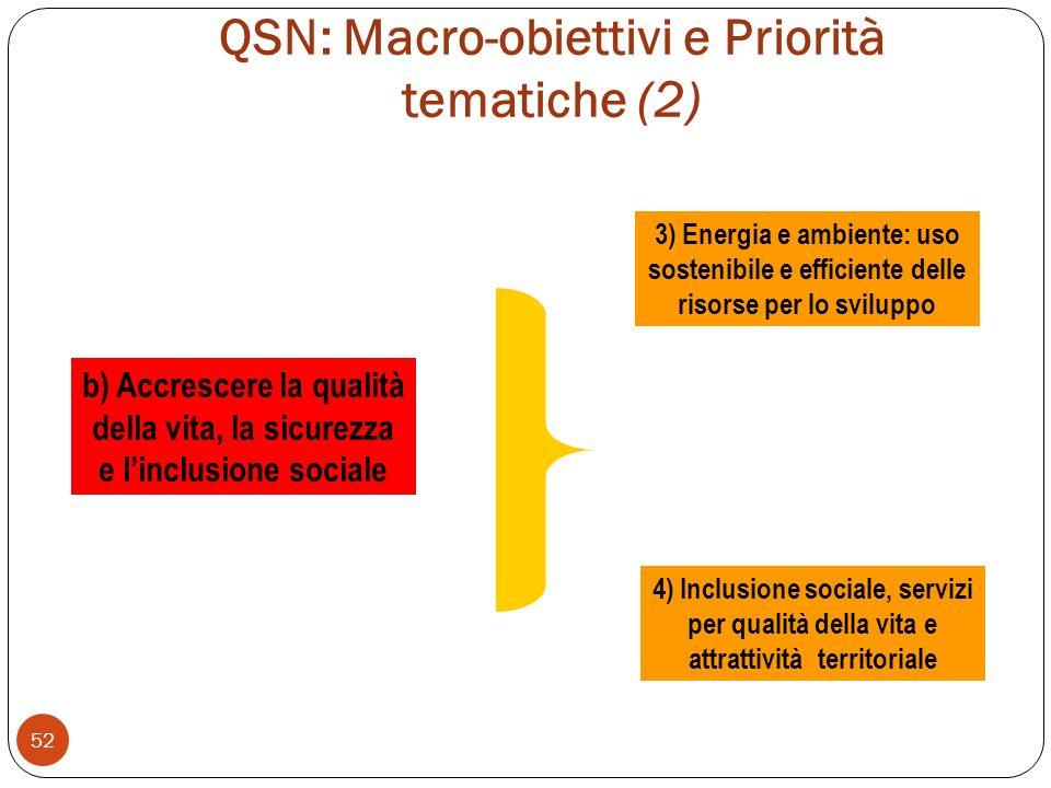 QSN: Macro-obiettivi e Priorità tematiche (2) 52 b) Accrescere la qualità della vita, la sicurezza e linclusione sociale 3) Energia e ambiente: uso sostenibile e efficiente delle risorse per lo sviluppo 4) Inclusione sociale, servizi per qualità della vita e attrattività territoriale