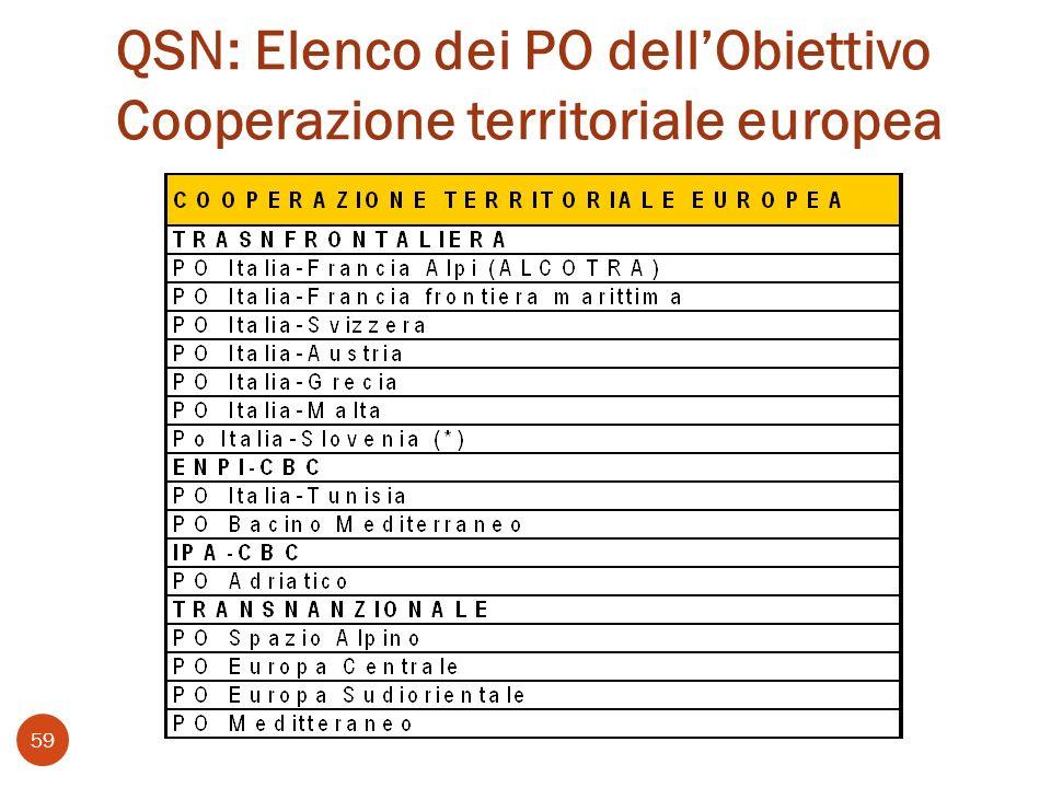 QSN: Elenco dei PO dellObiettivo Cooperazione territoriale europea 59