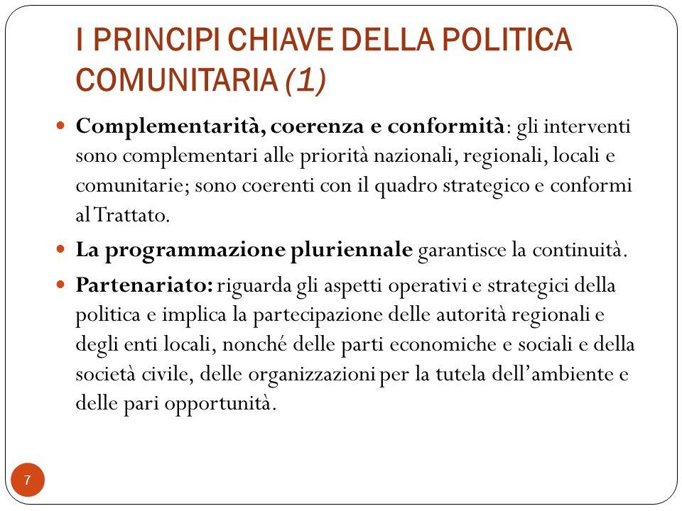 I PRINCIPI CHIAVE DELLA POLITICA COMUNITARIA (2) Sussidiarietà e proporzionalità: gli interventi rispettano il sistema istituzionale dello Stato membro e la gestione è proporzionale al contributo comunitario per quanto riguarda il controllo, la valutazione e il monitoraggio.