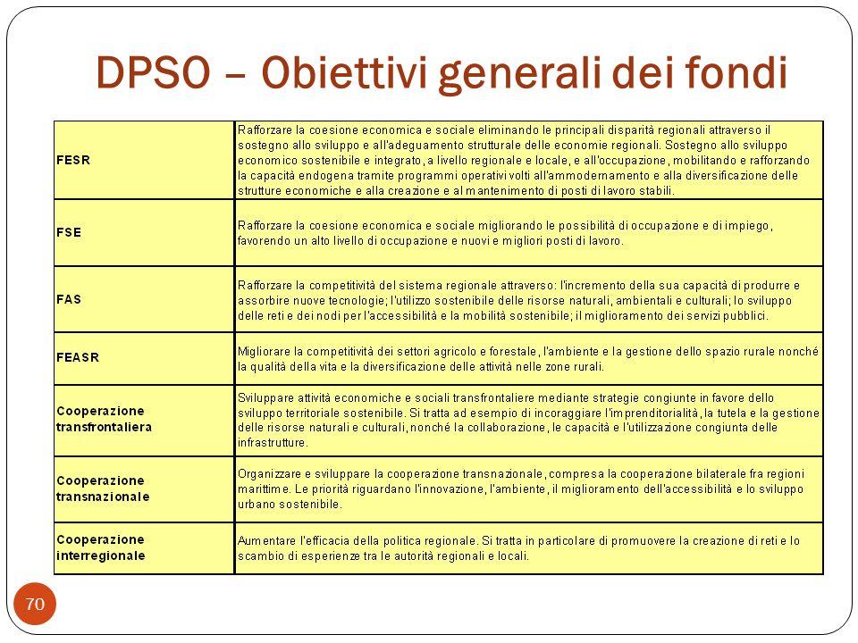 DPSO – Obiettivi generali dei fondi 70
