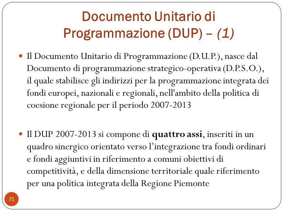 Documento Unitario di Programmazione (DUP) – (1) Il Documento Unitario di Programmazione (D.U.P.), nasce dal Documento di programmazione strategico-operativa (D.P.S.O.), il quale stabilisce gli indirizzi per la programmazione integrata dei fondi europei, nazionali e regionali, nell ambito della politica di coesione regionale per il periodo 2007-2013 Il DUP 2007-2013 si compone di quattro assi, inseriti in un quadro sinergico orientato verso lintegrazione tra fondi ordinari e fondi aggiuntivi in riferimento a comuni obiettivi di competitività, e della dimensione territoriale quale riferimento per una politica integrata della Regione Piemonte 71