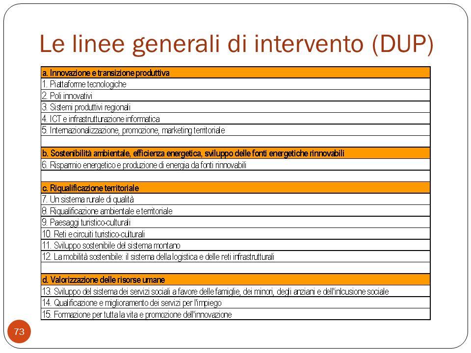 Le linee generali di intervento (DUP) 73