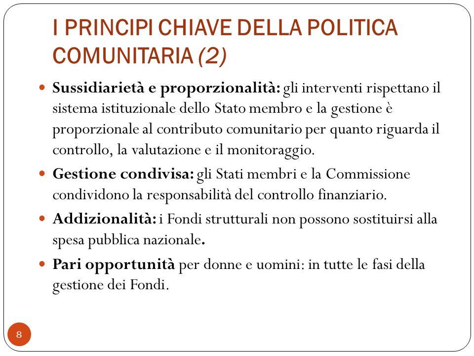 I PRINCIPI CHIAVE DELLA POLITICA COMUNITARIA (3) Regole di ammissibilità nazionali Mantenimento del principio del disimpegno dei fondi non utilizzati (regola del n+2).