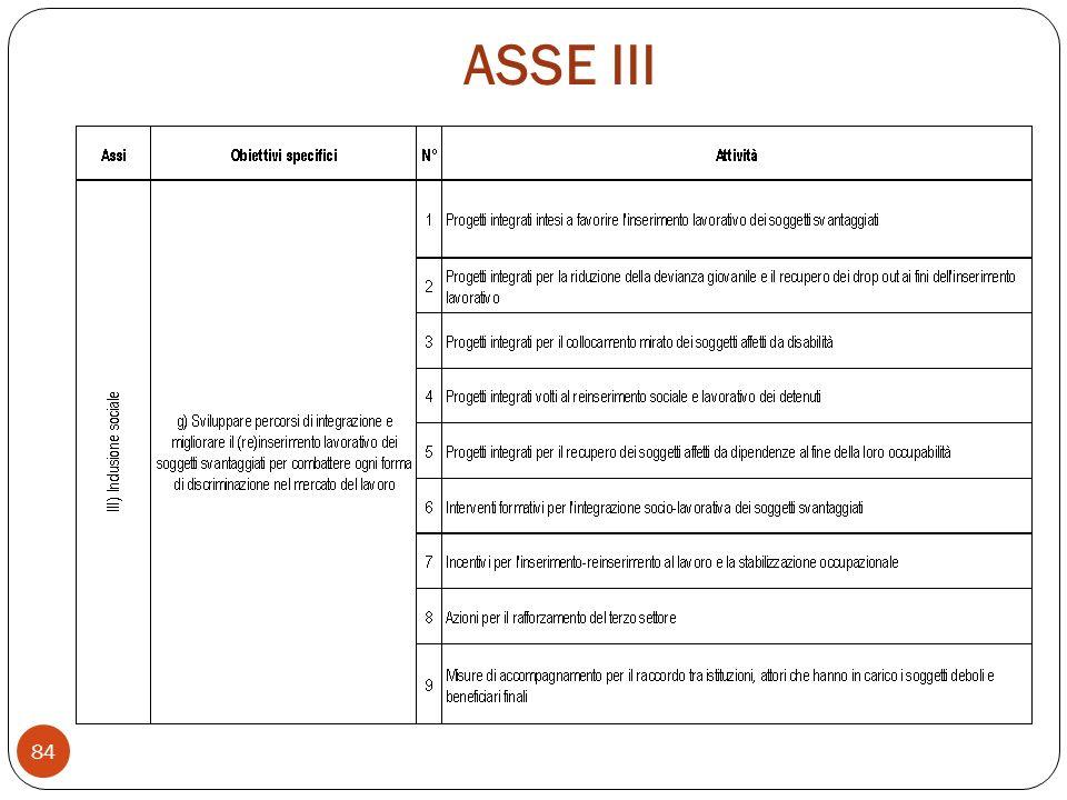 ASSE III 84