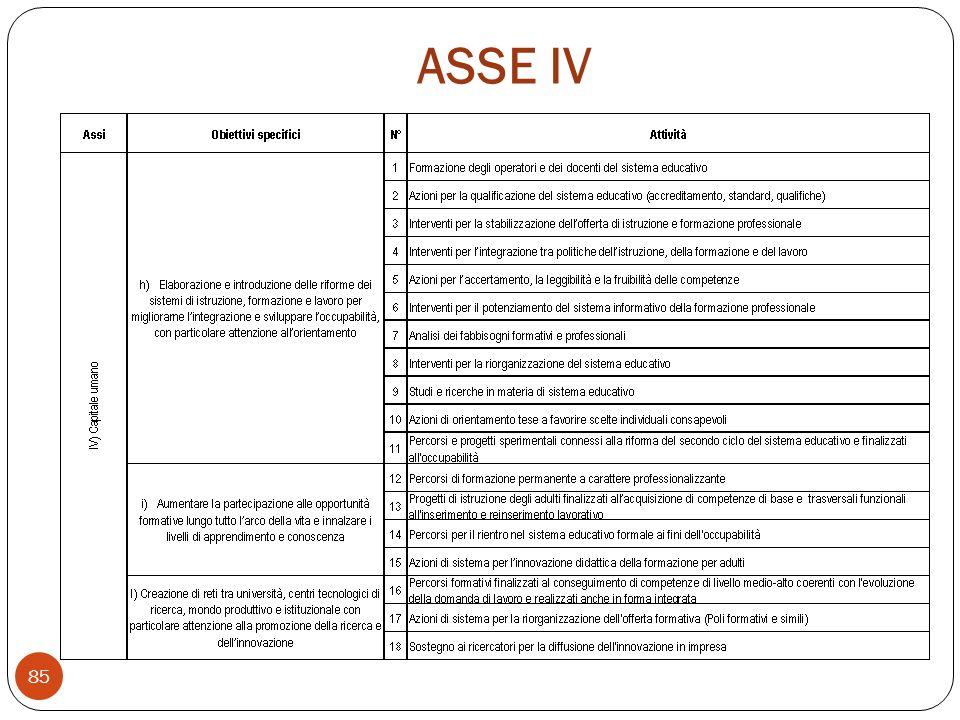 ASSE IV 85