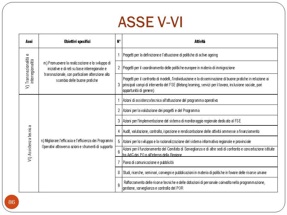 ASSE V-VI 86