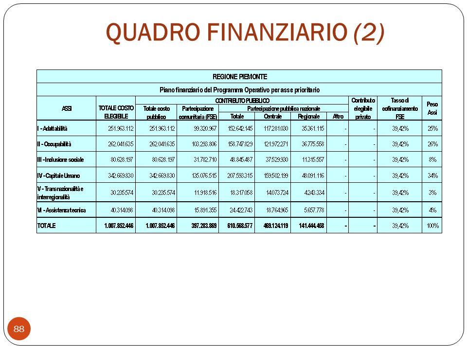 QUADRO FINANZIARIO (2) 88