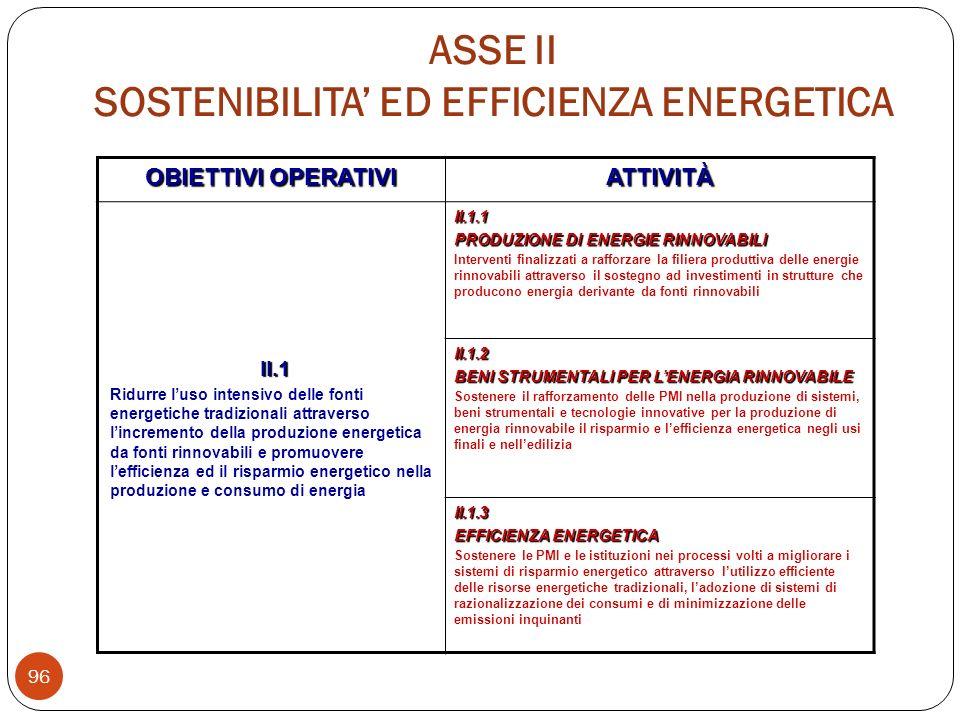 OBIETTIVI OPERATIVI ATTIVITÀ II.1 Ridurre luso intensivo delle fonti energetiche tradizionali attraverso lincremento della produzione energetica da fonti rinnovabili e promuovere lefficienza ed il risparmio energetico nella produzione e consumo di energia II.1.1 PRODUZIONE DI ENERGIE RINNOVABILI Interventi finalizzati a rafforzare la filiera produttiva delle energie rinnovabili attraverso il sostegno ad investimenti in strutture che producono energia derivante da fonti rinnovabili II.1.2 BENI STRUMENTALI PER LENERGIA RINNOVABILE Sostenere il rafforzamento delle PMI nella produzione di sistemi, beni strumentali e tecnologie innovative per la produzione di energia rinnovabile il risparmio e lefficienza energetica negli usi finali e nelledilizia II.1.3 EFFICIENZA ENERGETICA Sostenere le PMI e le istituzioni nei processi volti a migliorare i sistemi di risparmio energetico attraverso lutilizzo efficiente delle risorse energetiche tradizionali, ladozione di sistemi di razionalizzazione dei consumi e di minimizzazione delle emissioni inquinanti ASSE II SOSTENIBILITA ED EFFICIENZA ENERGETICA 96