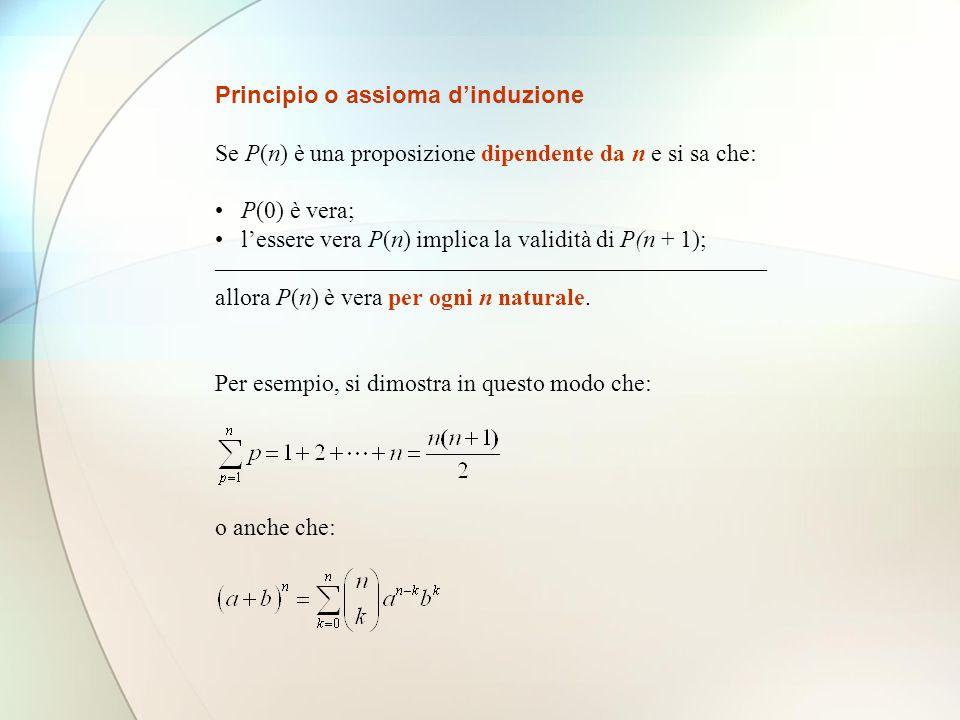 Principio o assioma dinduzione Se P(n) è una proposizione dipendente da n e si sa che: P(0) è vera; lessere vera P(n) implica la validità di P(n + 1); –––––––––––––––––––––––––––––––––––––––––––––– allora P(n) è vera per ogni n naturale.