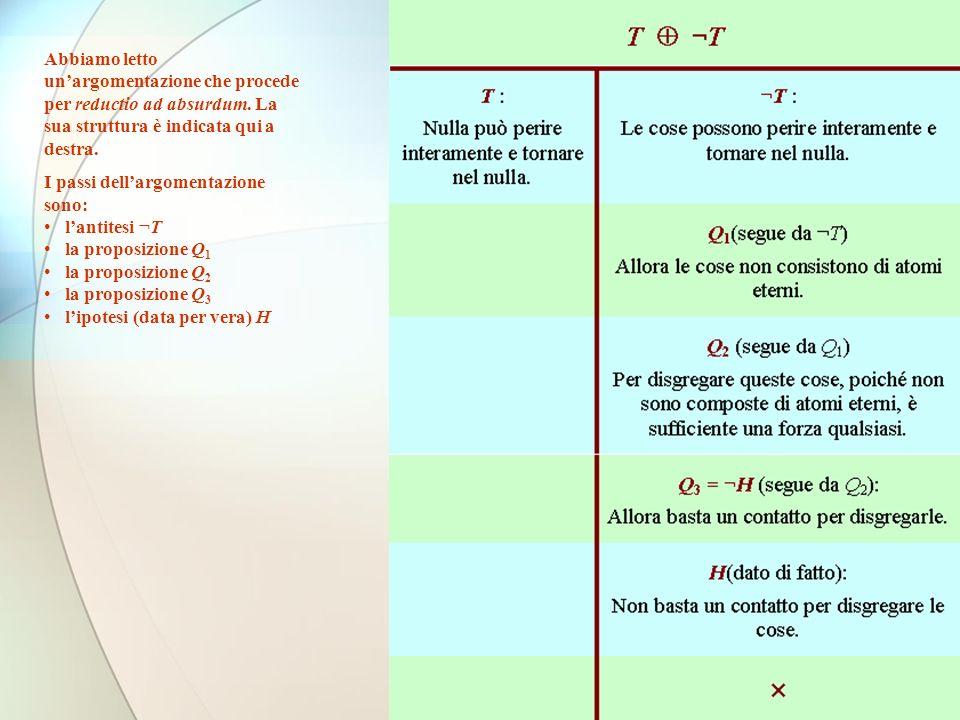 Unapplicazione moderna del principio di dimostrazione per assurdo Il principio dinduzione matematica può essere considerato un assioma, o anche una conseguenza degli assiomi stabiliti da Peano per descrivere la struttura dei numeri naturali.