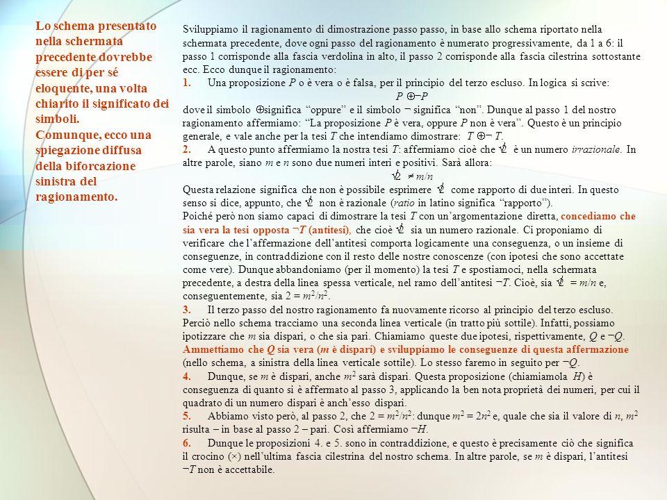 Fondamenti logici della dimostrazione per assurdo La dimostrazione per assurdo era probabilmente già conosciuta da Pitagora.