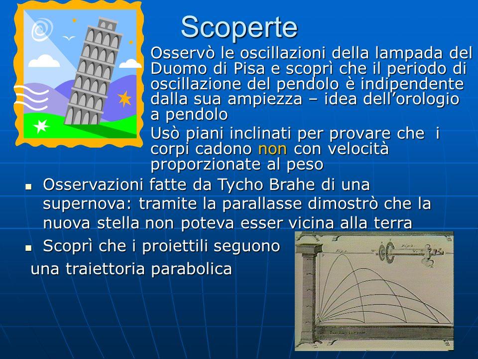Scoperte Osservò le oscillazioni della lampada del Duomo di Pisa e scoprì che il periodo di oscillazione del pendolo è indipendente dalla sua ampiezza