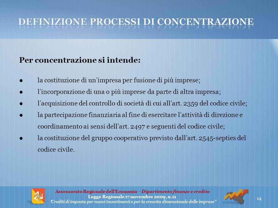 Per concentrazione si intende: la costituzione di unimpresa per fusione di più imprese; lincorporazione di una o più imprese da parte di altra impresa; lacquisizione del controllo di società di cui allart.