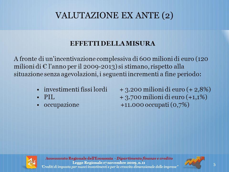 VALUTAZIONE EX ANTE (2) EFFETTI DELLA MISURA A fronte di un incentivazione complessiva di 600 milioni di euro (120 milioni di l anno per il 2009-2013) si stimano, rispetto alla situazione senza agevolazioni, i seguenti incrementi a fine periodo: investimenti fissi lordi + 3.200 milioni di euro (+ 2,8%) PIL + 3.700 milioni di euro (+1,1%) occupazione +11.000 occupati (0,7%) 5 Assessorato Regionale dellEconomia - Dipartimento finanze e credito Legge Regionale 17 novembre 2009, n.11 Crediti di imposta per nuovi investimenti e per la crescita dimensionale delle imprese