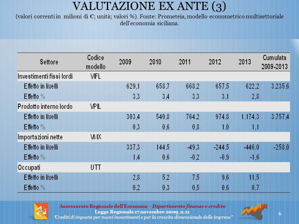 VALUTAZIONE EX ANTE (3) (valori correnti in milioni di ; unità; valori %).