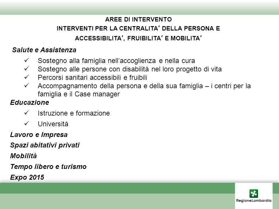 Salute e Assistenza Sostegno alla famiglia nellaccoglienza e nella cura Sostegno alle persone con disabilità nel loro progetto di vita Percorsi sanita