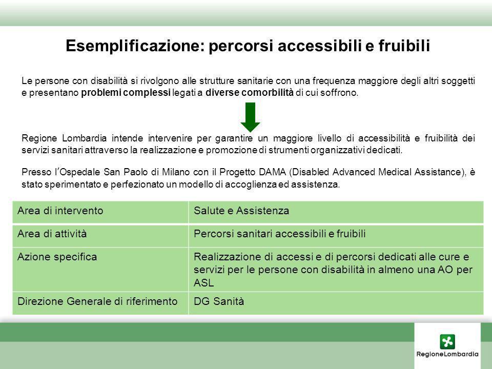 Esemplificazione: percorsi accessibili e fruibili Le persone con disabilità si rivolgono alle strutture sanitarie con una frequenza maggiore degli alt