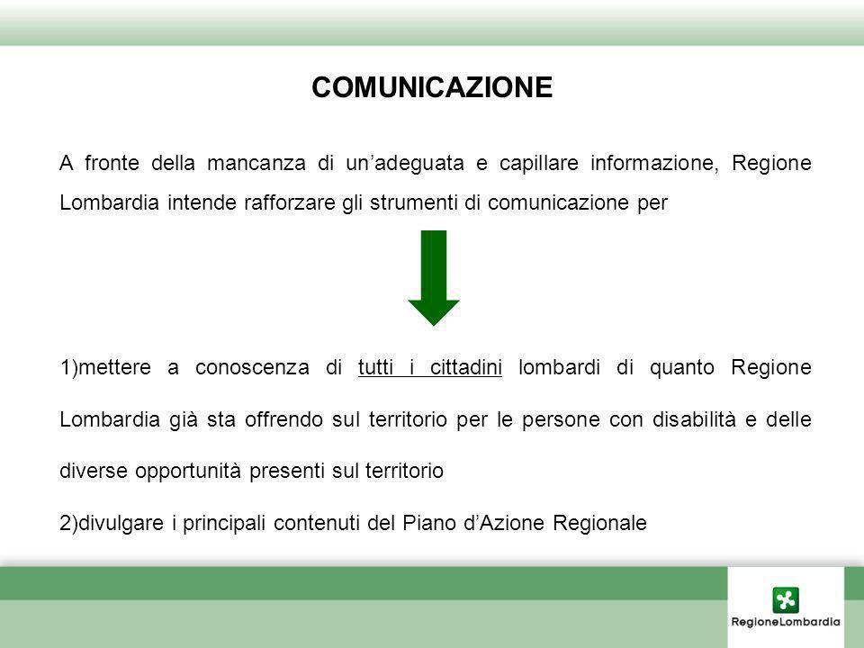A fronte della mancanza di unadeguata e capillare informazione, Regione Lombardia intende rafforzare gli strumenti di comunicazione per 1)mettere a co
