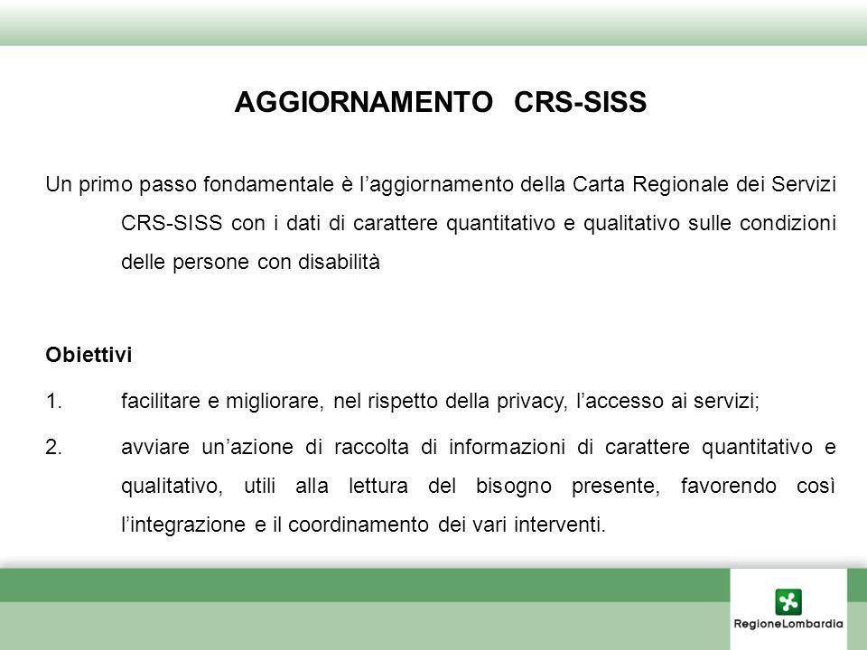 AGGIORNAMENTO CRS-SISS Un primo passo fondamentale è laggiornamento della Carta Regionale dei Servizi CRS-SISS con i dati di carattere quantitativo e
