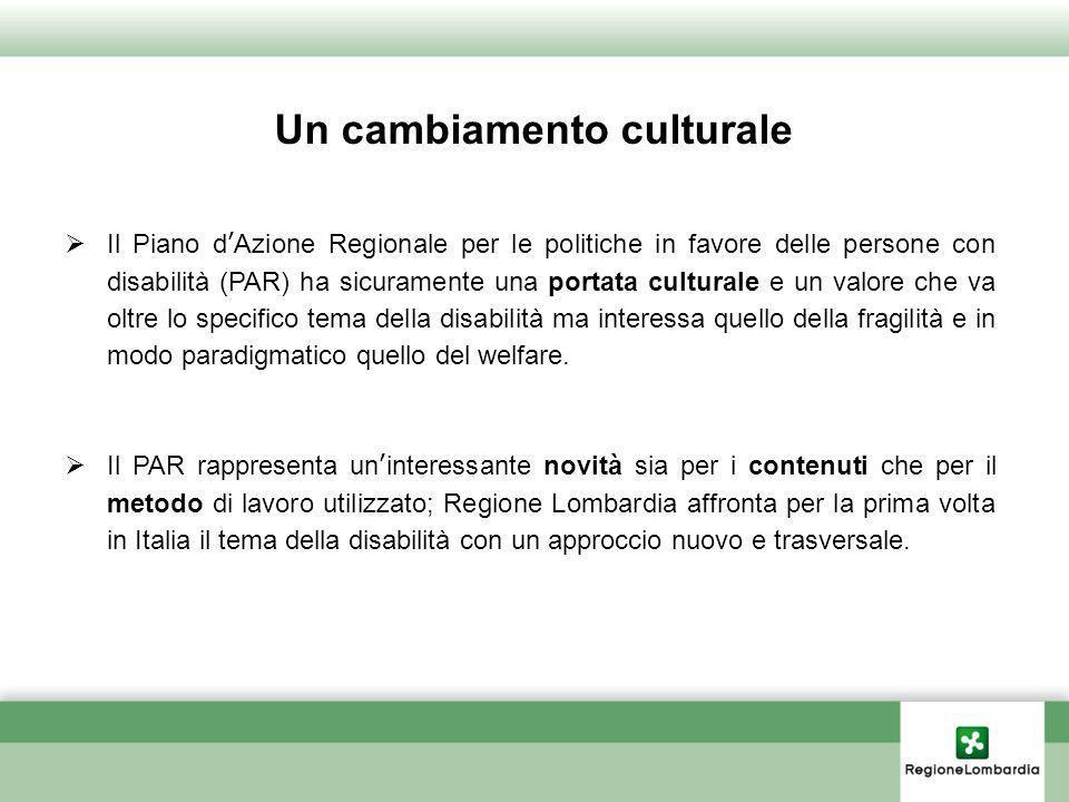 Il Piano dAzione Regionale per le politiche in favore delle persone con disabilità (PAR) ha sicuramente una portata culturale e un valore che va oltre lo specifico tema della disabilità ma interessa quello della fragilità e in modo paradigmatico quello del welfare.