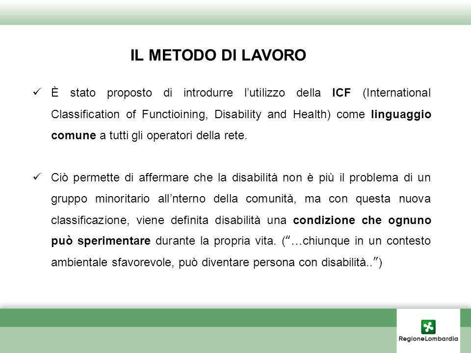 IL METODO DI LAVORO È stato proposto di introdurre lutilizzo della ICF (International Classification of Functioining, Disability and Health) come ling