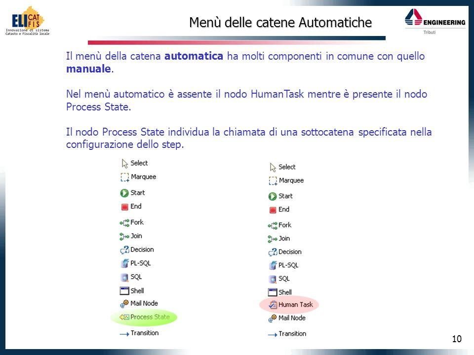 10 Menù delle catene Automatiche Il menù della catena automatica ha molti componenti in comune con quello manuale. Nel menù automatico è assente il no