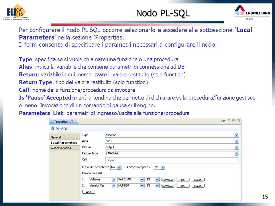 15 Nodo PL-SQL Per configurare il nodo PL-SQL occorre selezionarlo e accedere alla sottosezione Local Parameters nella sezione Properties. Il form con