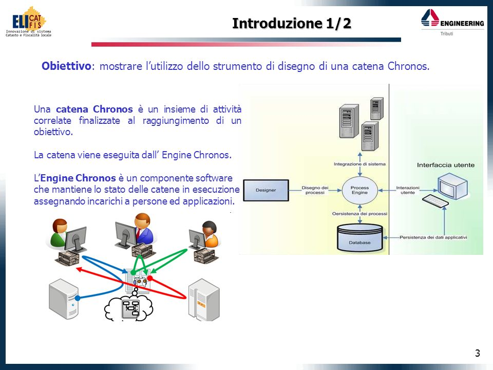 4 Introduzione 2/2 Al termine del progetto viene prodotto un file xml che rappresenta il flusso del processo Il Designer converte la rappresentazione grafica della catena in un formato testuale Lo strumento di disegno consente di fornire una descrizione formale di una catena.