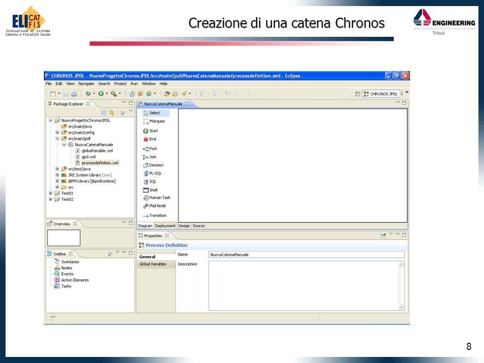8 Creazione di una catena Chronos La strumento di disegno consente di definire sia Catene Manuali che Catene Automatiche Una Catena Automatica contien