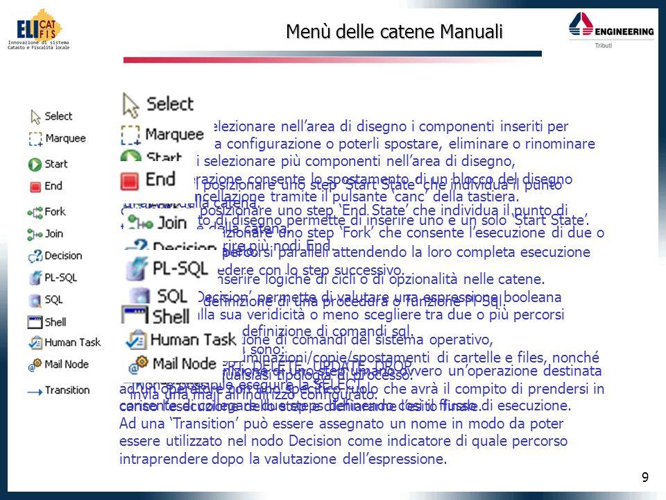 10 Menù delle catene Automatiche Il menù della catena automatica ha molti componenti in comune con quello manuale.