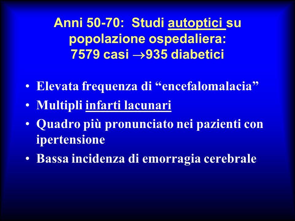 Anni 50-70: Studi autoptici su popolazione ospedaliera: 7579 casi 935 diabetici Elevata frequenza di encefalomalacia Multipli infarti lacunari Quadro